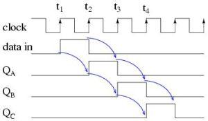 21 best images about Entegreler on Pinterest   Circuit diagram, Led strip and Homework