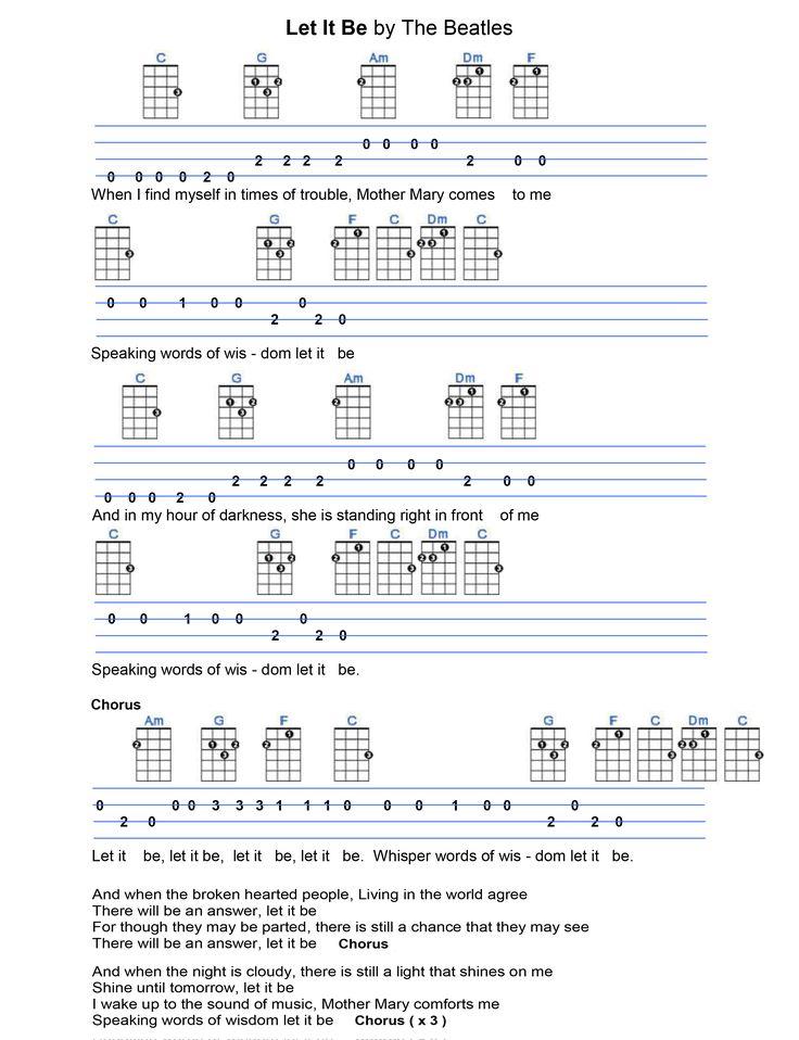 Luxury Chords For Ukulele Songs Beginner Crest Beginner Guitar