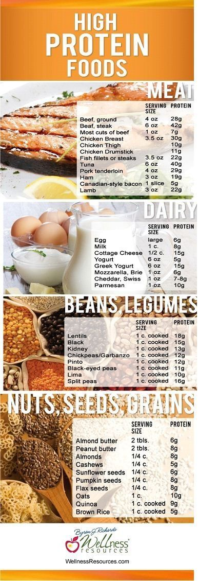 Protein foods, High protein foods and Protein on Pinterest