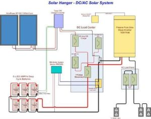 Solar Battery Wiring Diagram Green Solar and Wind power