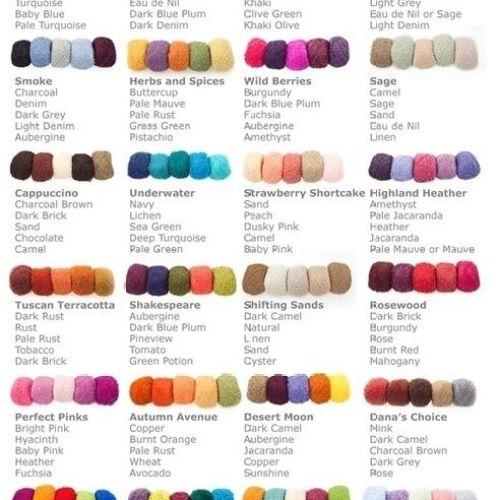 25+ best Summer Wedding Colors trending ideas on Pinterest | Pink