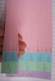 Teaching tool fractions..could add ratio, percent, decimal. Could make one for drug calc
