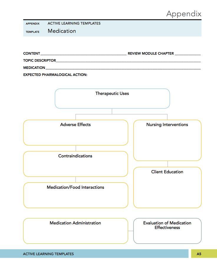 Medical Surgical Mental Health Nursing Medication Concept