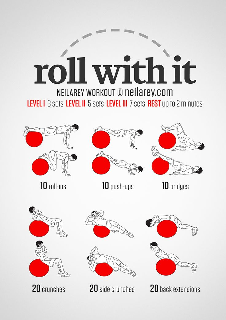 Just Roll With It. Core & Abs Exercise Ball Workout. DIY poster with easy to follow images.
