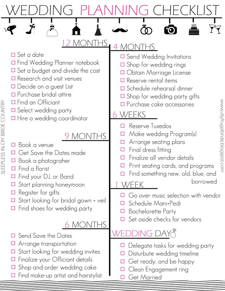 Martha Stewart Weddings Pdf