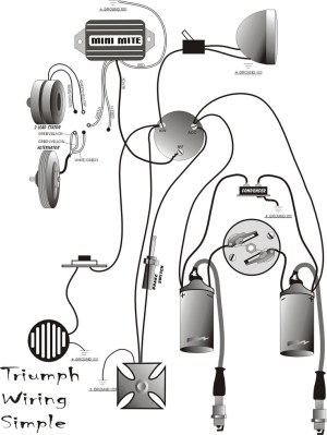 wiring system on a triumph 650 | Choppers | Pinterest