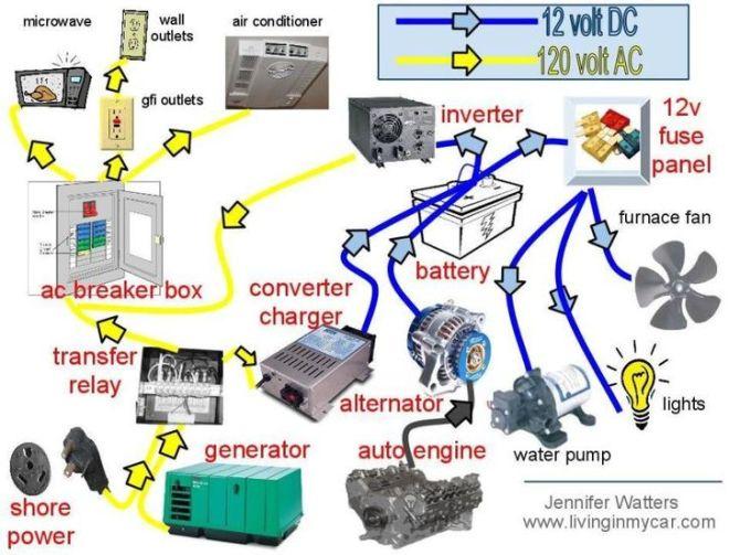 diagram wells cargo trailer wiring diagram full version hd