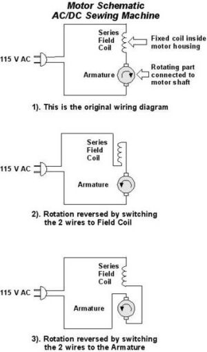 How to Reverse a Sewing Machine Motor | Tech Stuff