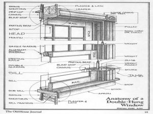 window ponents diagram single hung  Google Search | ARE | Pinterest | Window, Search and