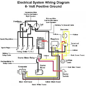 Ford 600 Tractor Wiring Diagram | Ford Tractor Series 600