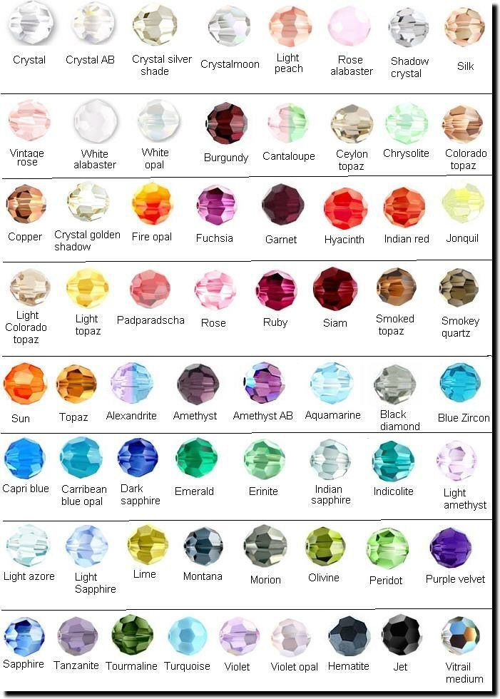 Gemstone Identification Chart Related Keywords