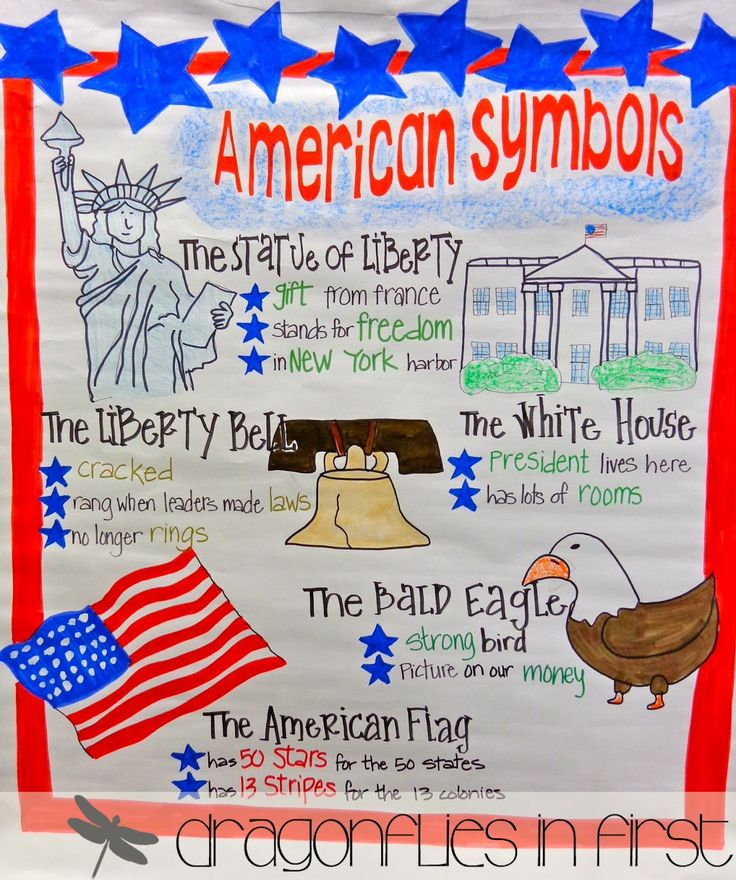 American Symbols great poster. we are just starting this
