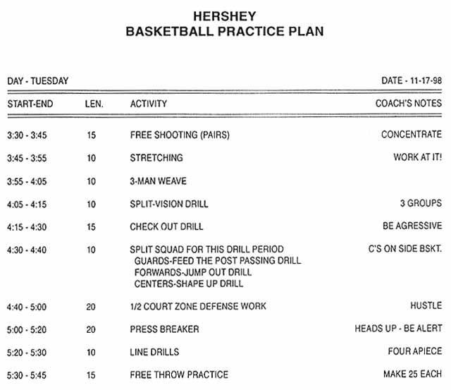High School Basketball Practice Plan Template Google Search Classroom Ideas Pinterest