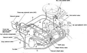 mazda pickup vacuum diagram | have a 1986 mazda b2000 se5