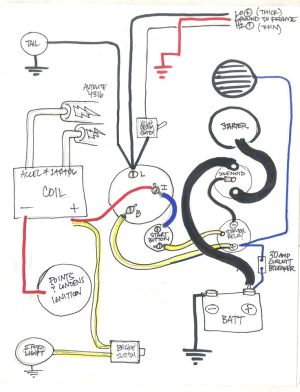 1977 sportster chopper wiring diagram use at your own risk | motorcycles | Pinterest