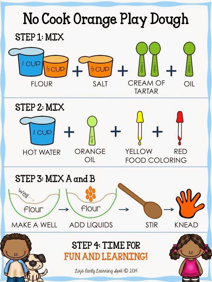 Play Dough Recipe Card for Kids! Plays, Dough recipe and