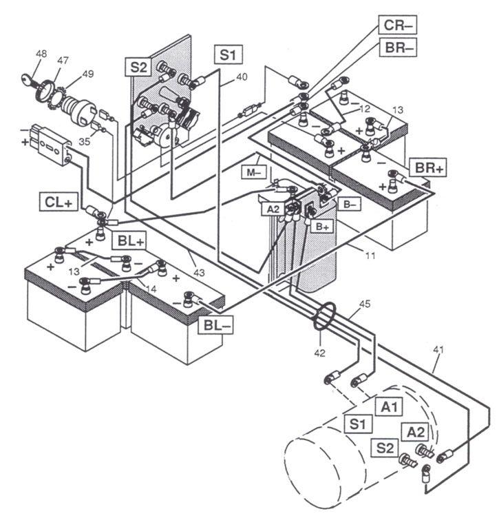 Diagram Ez Go 36 Volt Cart Wiring Diagram Alana Escalante