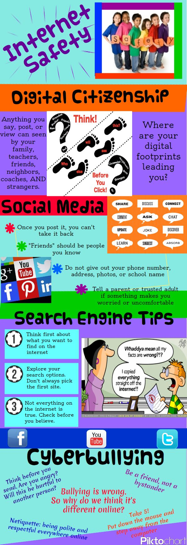Infographic safety and digital citizenship