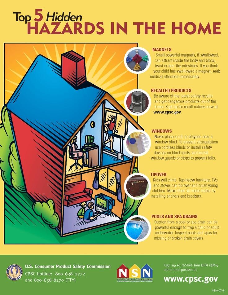 Top 5 Hidden Hazards in the Home http//www.cpsc.gov