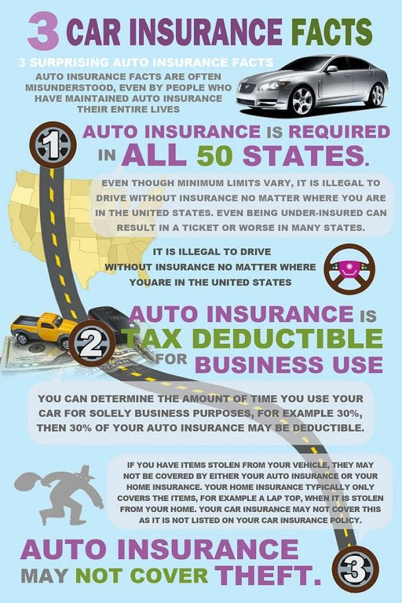 Did you know car insurance is tax deductible when you use