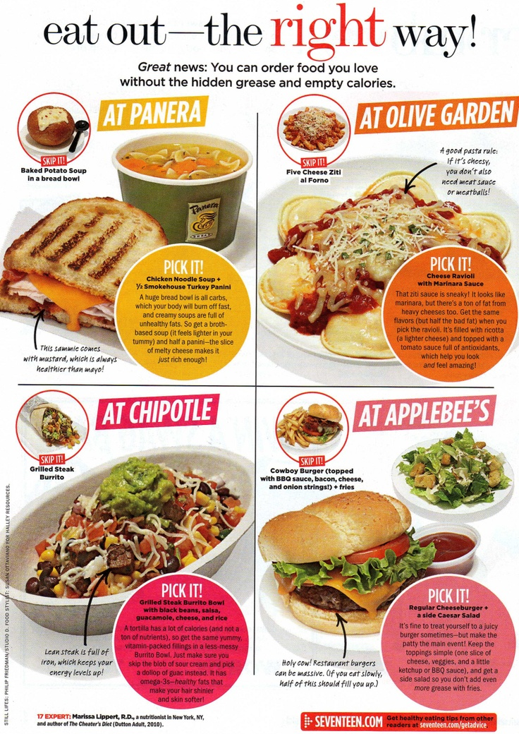 Dining out healthy choices. The Olive Garden one is so