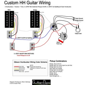 Custom HH Wiring Diagram With SPST Coil Splitting and SPST