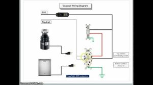 Disposal wiring diagram | Garbage Disposal Installation