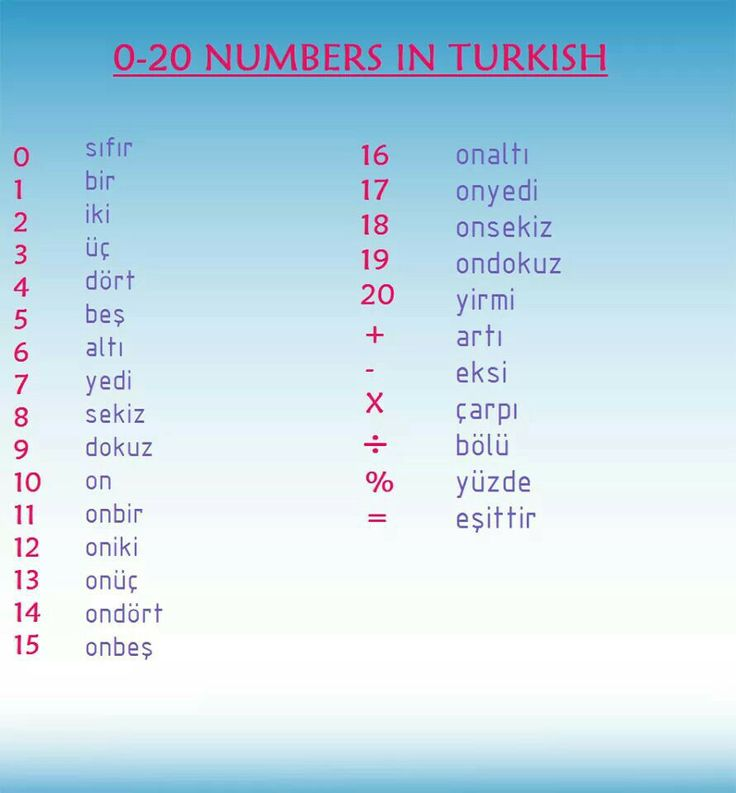 Related Keywords Amp Suggestions For Dhivehi Numbers 1 10