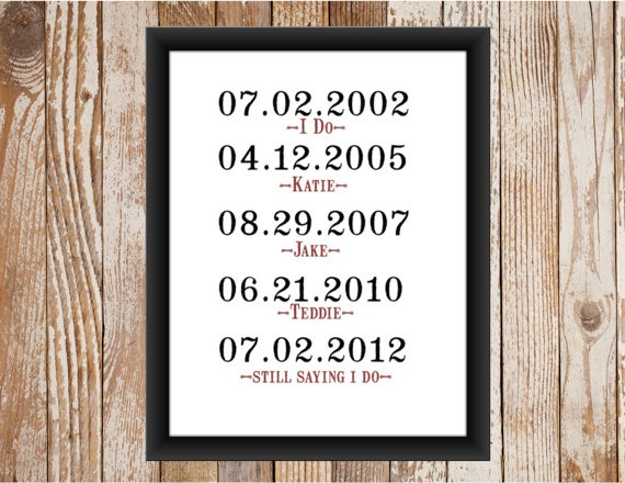 81 Best Images About Bday Or Anniversary Gift Ideas On