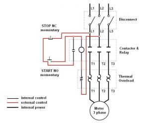 Motor Control Center Wiring Diagram | Electrical