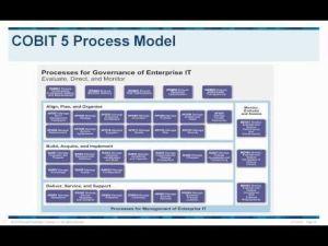 COBIT 5  The Next Evolution (Global Knowledge webinar) | Project Management Concepts