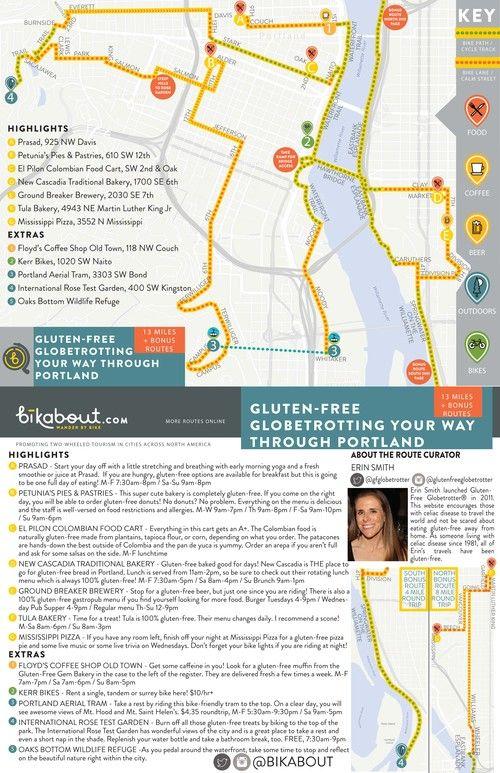 Gluten-Free Globetrotting Your Way Through Portland
