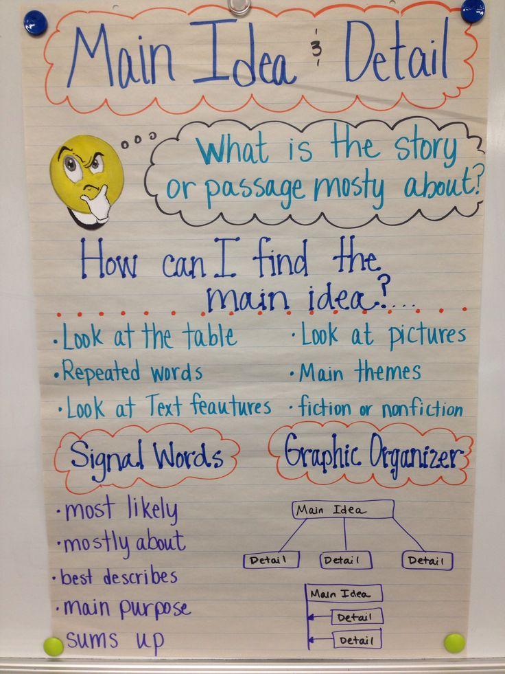 Main Idea and Detail Anchor Chart Education ideas