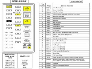 2000 Ford F650 Fuse Panel Diagram | 2000 FORD F650750