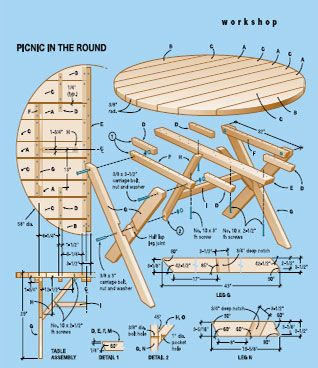 Round Wood Patio Table Plans Woodworking Projects Amp Plans