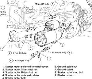 starter diagram | Ford F150 1997  2003 | Pinterest | Cars
