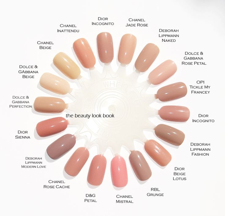OK, so I prefer a nude nail for work.  Cause when I do a color I then have to obsess about whether the clothes I pick for those 2