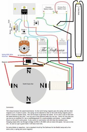 tesla bifilar coil free energy  Cerca con Google | Free
