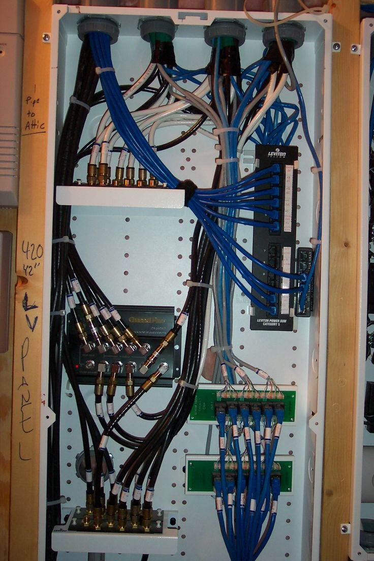 Whole House Structured Wiring / Networking Setups