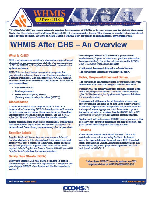 WHMIS After GHS An Overview Fact Sheet. Workplace