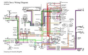55 Chevy Color Wiring Diagram | 1955 Chevrolet | Pinterest