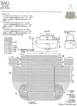 diagram for crochet purse, #free #crochet #pattern