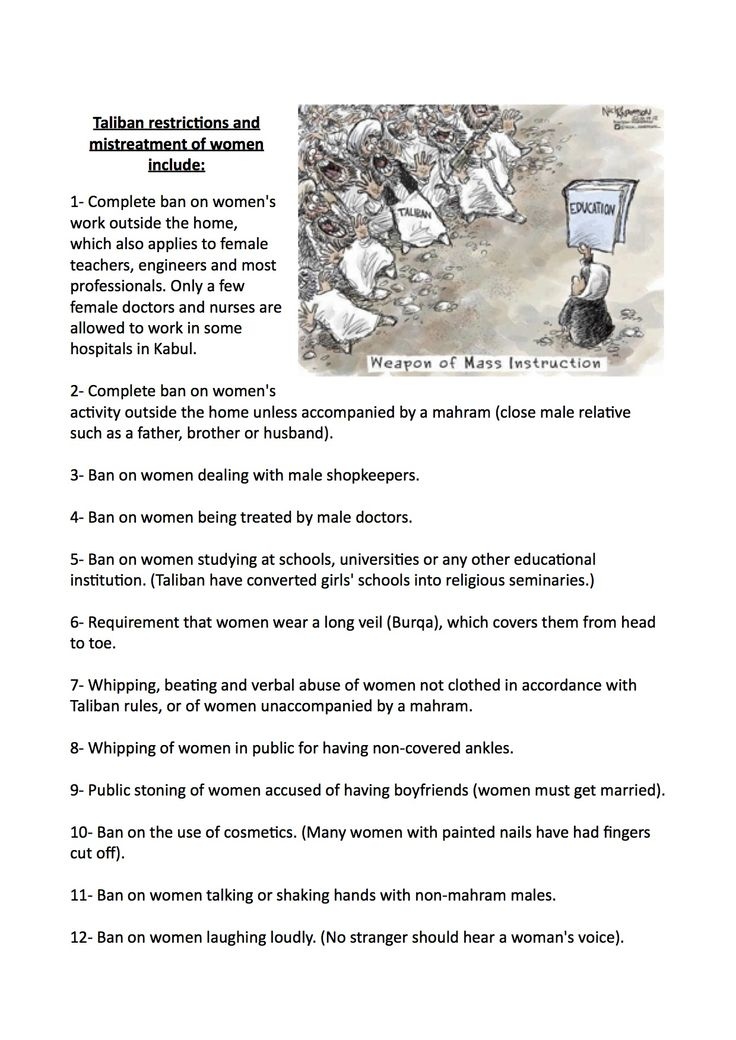 A list of the rules and restrictions the Taliban put in