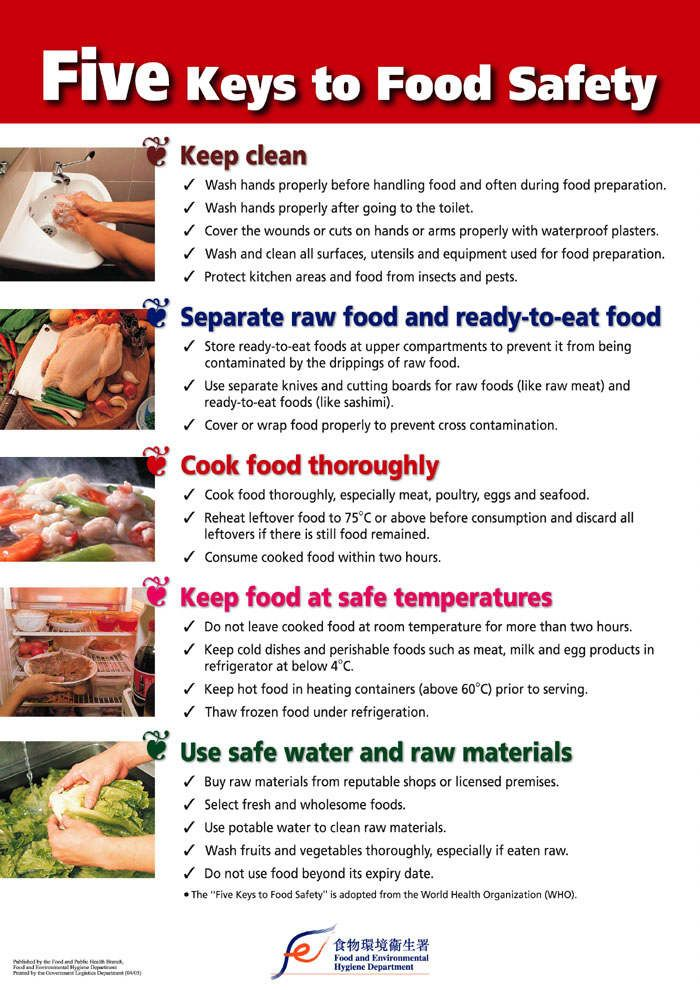 Food Service Safety Posters Food Safety food kitchen