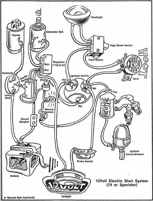 Diagram Ironhead Ironhead Starter Relay Solenoid Starter Diagram
