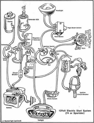 HarleyDavidson XLH Sportster 1974 electric diagram