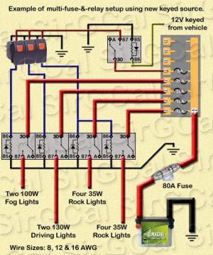 WireFuse Size & Relay explanations  JeepForum   Jeep