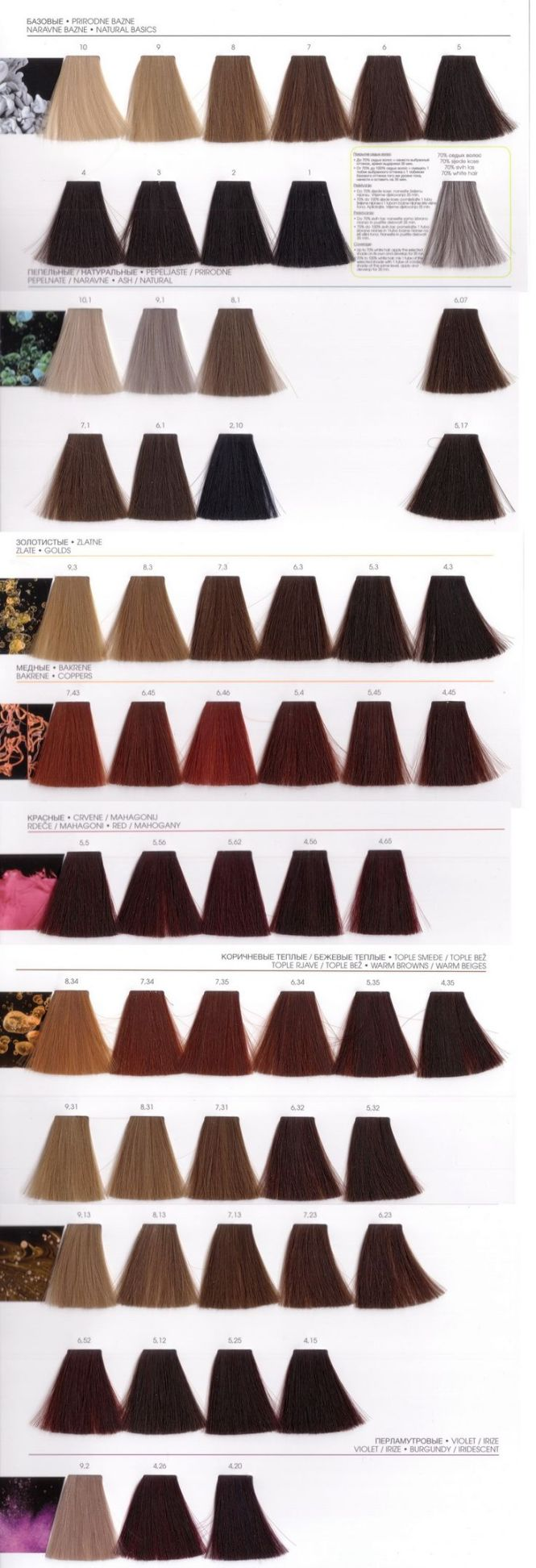 L oreal pro hair color chart best hair color inspiration 2018 loreal professional inoa hair color chart 14 things you wished nvjuhfo Image collections