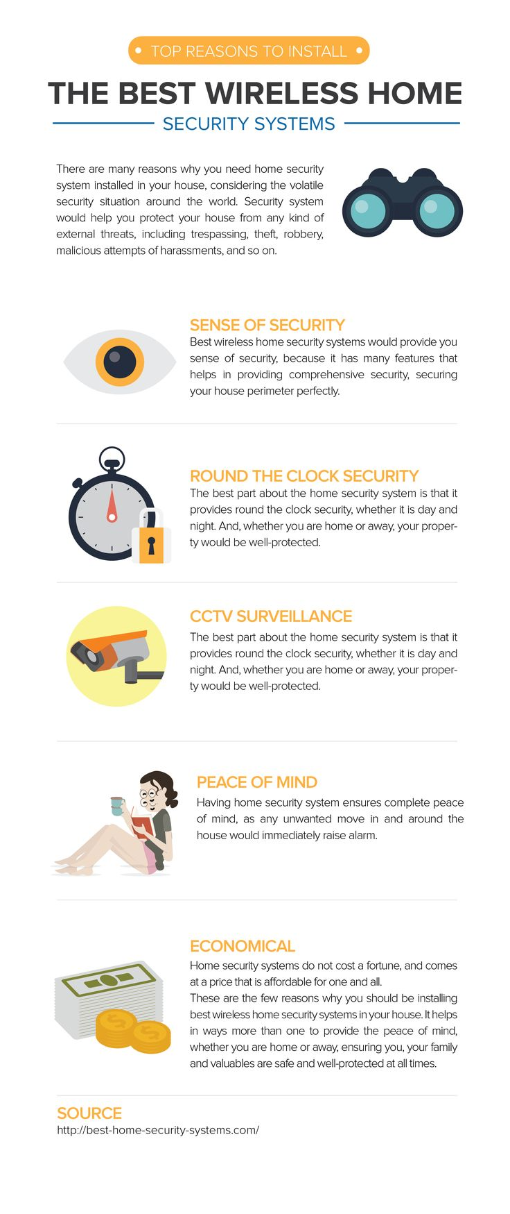 stunning alarm systems perth home business protect west security with best diy home alarm systems