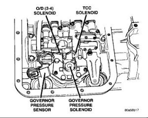 transmission parts diagram for 44re dodge dakota  Google